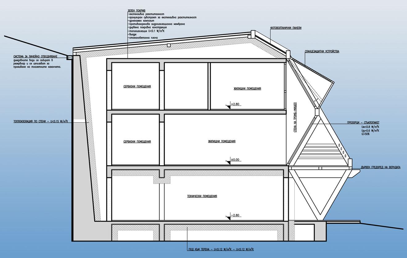 Проект на пасивна къща в с. Мухово, община Ихтиман