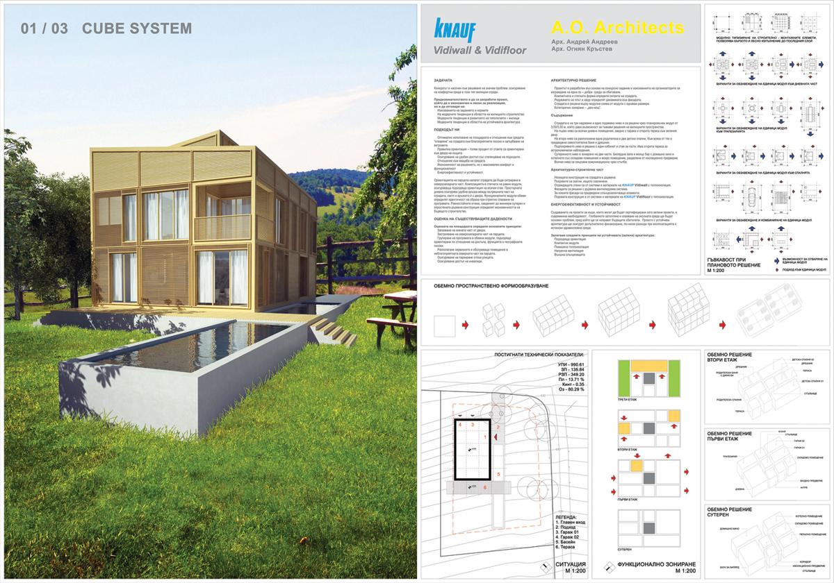 Проект на еднофамилна къща с дървена конструкция и системи за сухо строителство